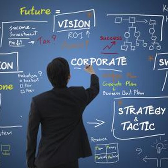 Do 12 month business plan