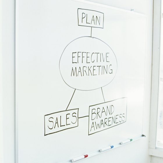 Marketing plans lay out all aspects of your advertising strategy.