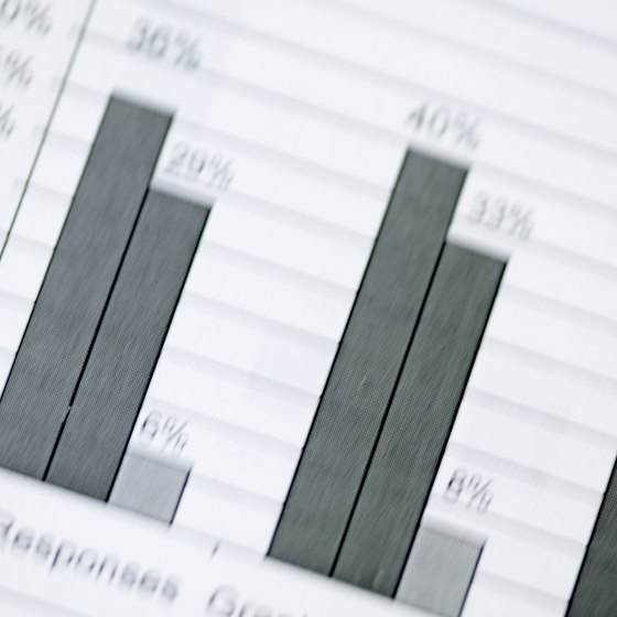 The gross margin ratio is only one of many financial metrics used to keep a business financially stable.
