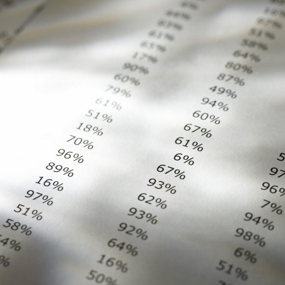 Get the whole picture by calculating the dispersion of your data.