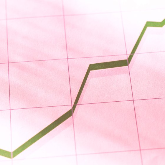How to Make a Cumulative Chart in Excel | Your Business