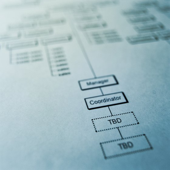 An organizational chart reveals a company's professional relationships.