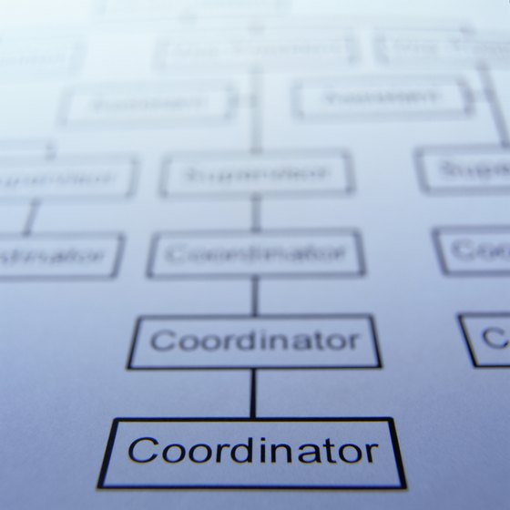 HR departments can be flat or multi-tiered, highly structured departments.