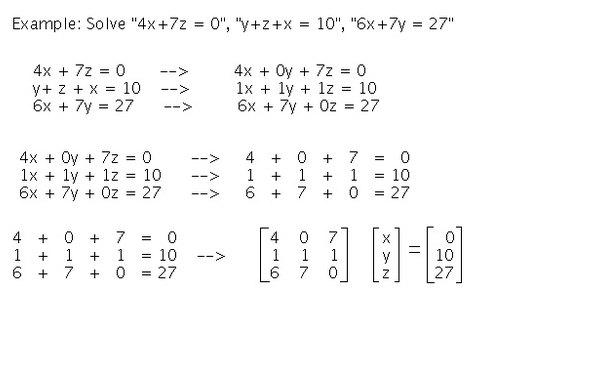 Cómo resolver ecuaciones simultáneas con una Ti 89 | Techlandia