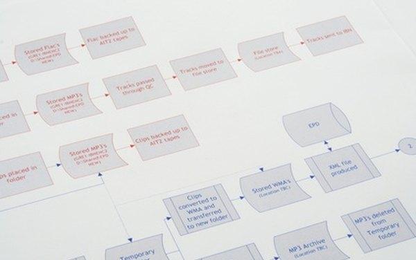 fotolia_2969113_XS cuáles son las ventajas de los diagramas de flujo? techlandia