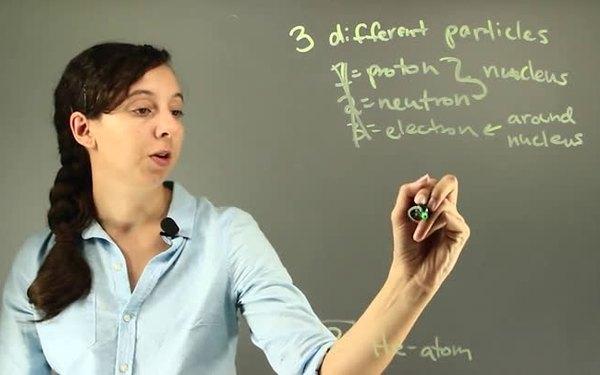 SYN - Basic Chemistry