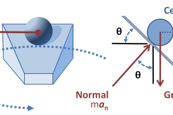 El peralte es la inclinación de una curva para superar las fuerzas centrípetas.
