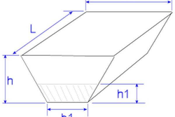Cómo calcular el volumen de un trapezoide.