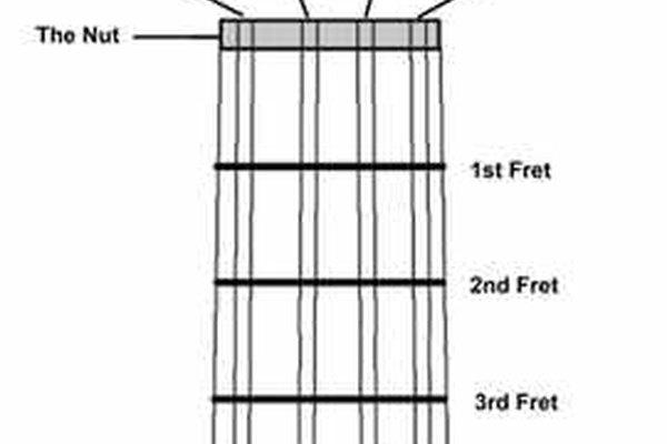 Cómo tocar una mandolina de 8 cuerdas.
