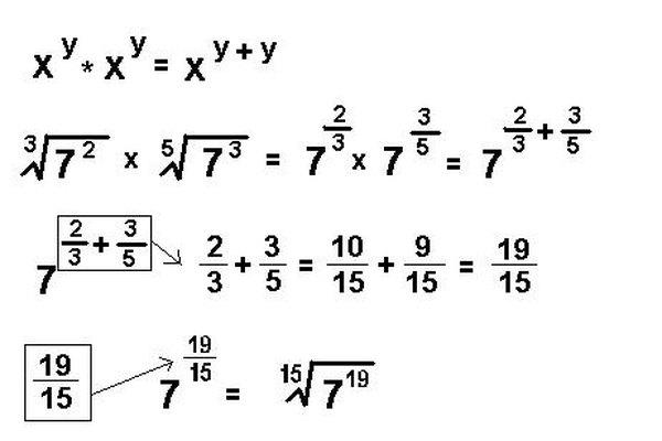 Aprender a manipular exponentes fraccionarios puede ser muy útil en matemáticas avanzadas.