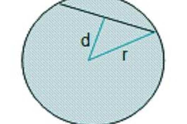 chord length given the radius and distance to center