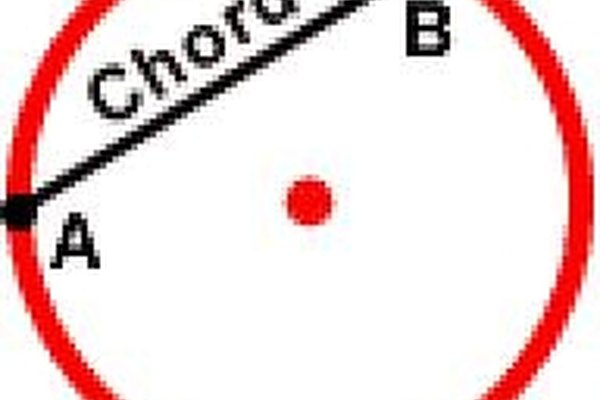 chord AB