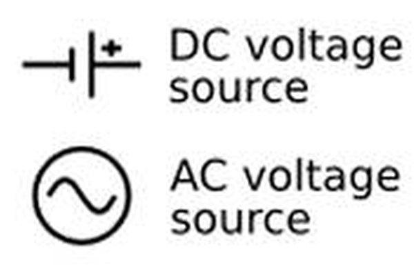 Las fuentes de AC están generalmente representadas por círculos con remolinos en el interior.