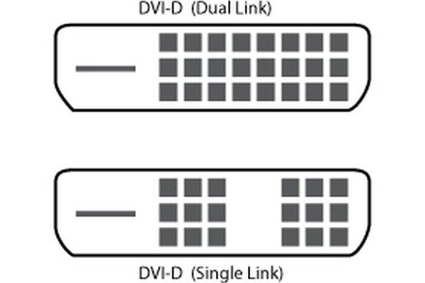 Hay dos tipos de conectores DVI-D: de enlace simple y de enlace doble.