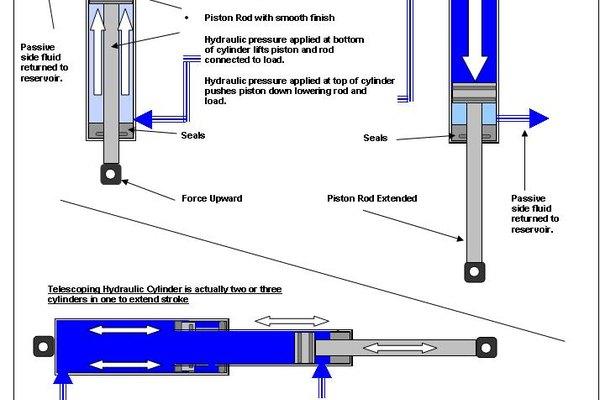 Hydraulic Pressure Calculation Likewise Hydraulic Schematic Diagram