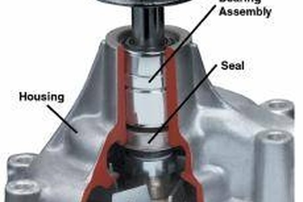 How Does a Car Water Pump Work?