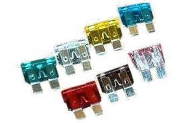 About Car Fuses