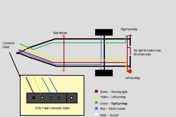 How To Wire A Trailer With Lights  U0026 Brakes