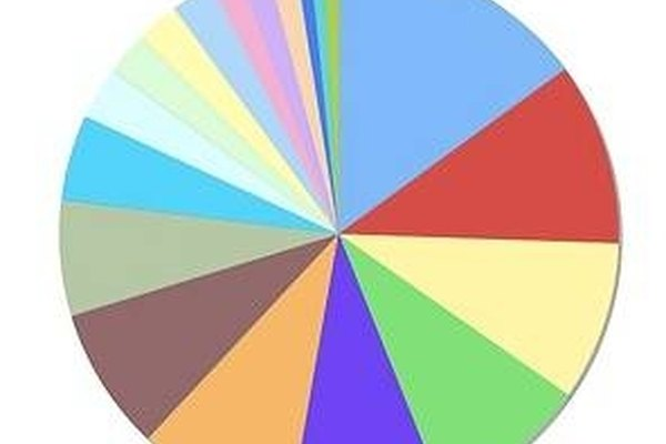 Create quick and easy pie charts