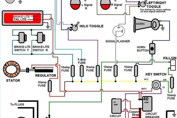 how to read automobile wiring diagrams it still runs rh itstillruns com sony car radio wiring colors car stereo wiring colors