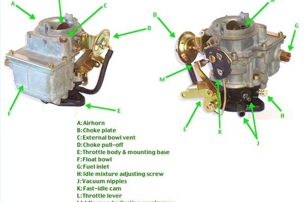How a 2-Stroke Carburetor Works