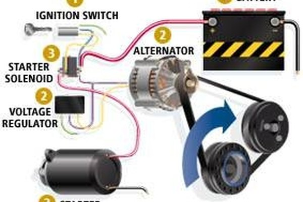 Typical automotive electrical system