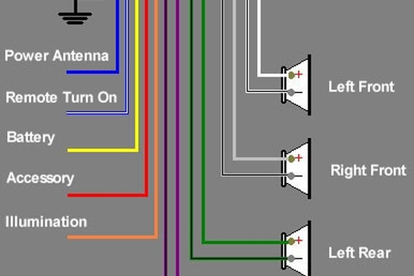 jvc car stereo wiring diagram - somurich.com jvc car audio wiring diagram jvc car audio wiring diagram