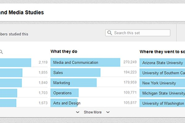 Screenshot of LinkedIn Field of Study Explorer