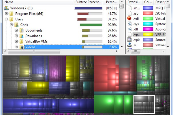 WinDirStat showing which folders and files are using the most space