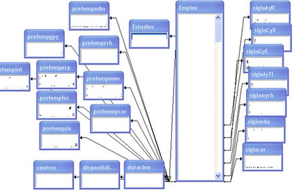 advantages and disadvantages of microsoft access database What are the microsoft access advantages easy to install and use — access gives data managers a fully functional, relational database management system in minutes like many other microsoft applications, access contains wizards that walk you through each step of the way.