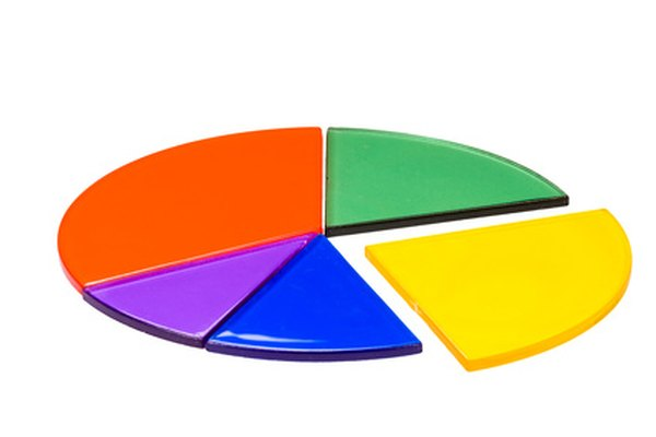 Las fracciones propias representan partes de un entero.
