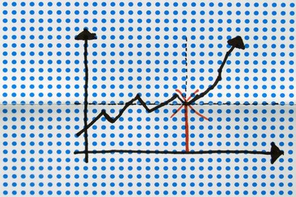 Gráficos de tiempo y distancia.