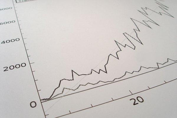 Los informes KPI indican la realización de ciertas operaciones clave de un negocio.