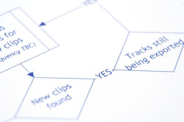Los planes de mejora de procesos pueden ayudar a las empresas a crecer y ser más exitosas.