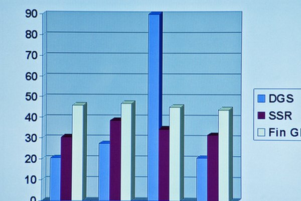La estadística descriptiva puede usarse para resumir los resultados de la investigación descriptiva.