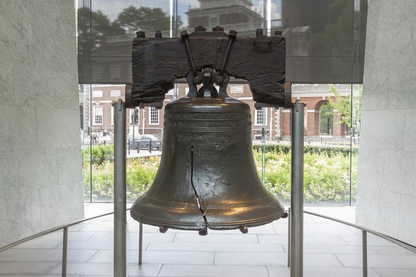 Liberty Bell with Independence Hall background