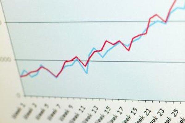 El crecimiento exponencial incrementa las ganancias y la demanda significativamente.