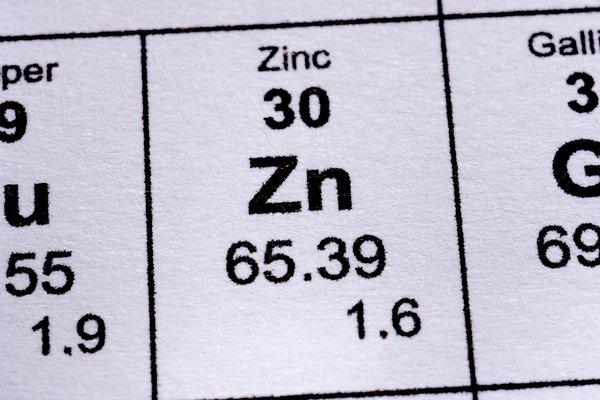 Características del elemento zinc.