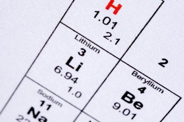 Por debajo del hidrógeno, los átomos tienden a combinarse con los no metales para formar electrolitos fuertes.