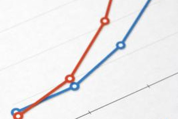 La medición de los beneficios de dos maneras te da una imagen completa de tu operación.
