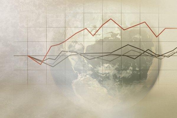 Cuáles son las ventajas y desventajas de los factores del entorno económico.