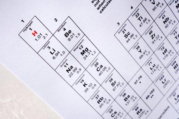 La tabla periódica de los elementos es un gráfico organizado de todos los elementos.