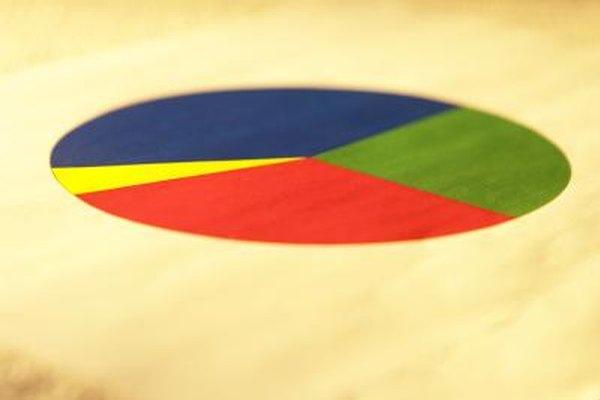 Las pequeñas empresas también pueden utilizar las estrategias competitivas de posicionamiento.