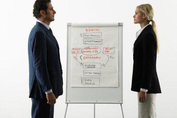 Las estrategias mantienen una coherencia al acercarse a las diversas situaciones de negocios.