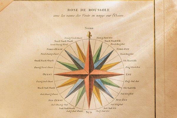 La rosa de los vientos es un elemento característico de los mapas.