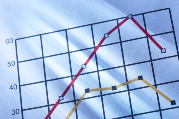 Graficar triángulos es similar a graficar otras figuras.