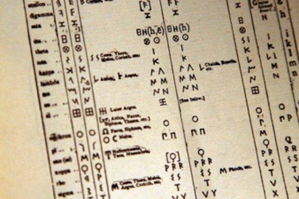 Recordar las letras del alfabeto griego es fácil con algunos consejos de memoria.