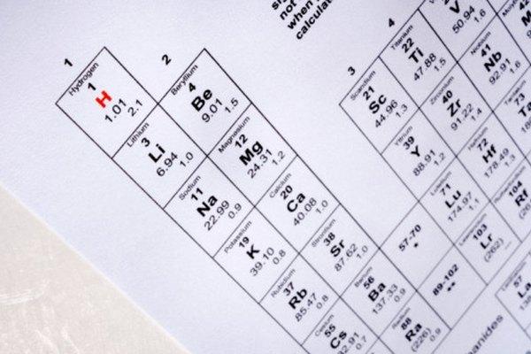 Los elementos químicos son la base de la construcción química.