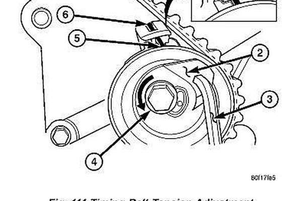 dodge neon srt radio wiring diagram  dodge  auto wiring