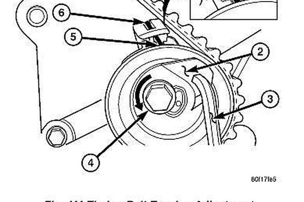 How To Change The Timing Belt On Dodge Cars It Still Runs. Rotate The Crankshaft Clockwise Two Plete Revolutions Manually For Seating Of Belt Until Is Repositioned At Tdc Position. Dodge. 1999 Dodge Stratus Belt Diagram At Scoala.co